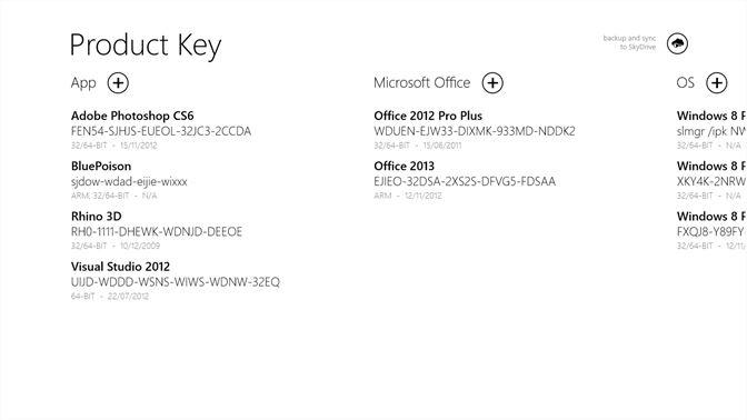 Dónde comprar las keys genéricas
